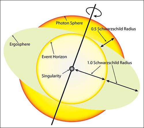 bh_schematic.jpg